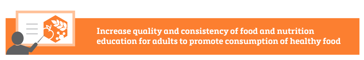 Increase quality and consistency of food and nutrition education for adults to promote consumption of healthy food