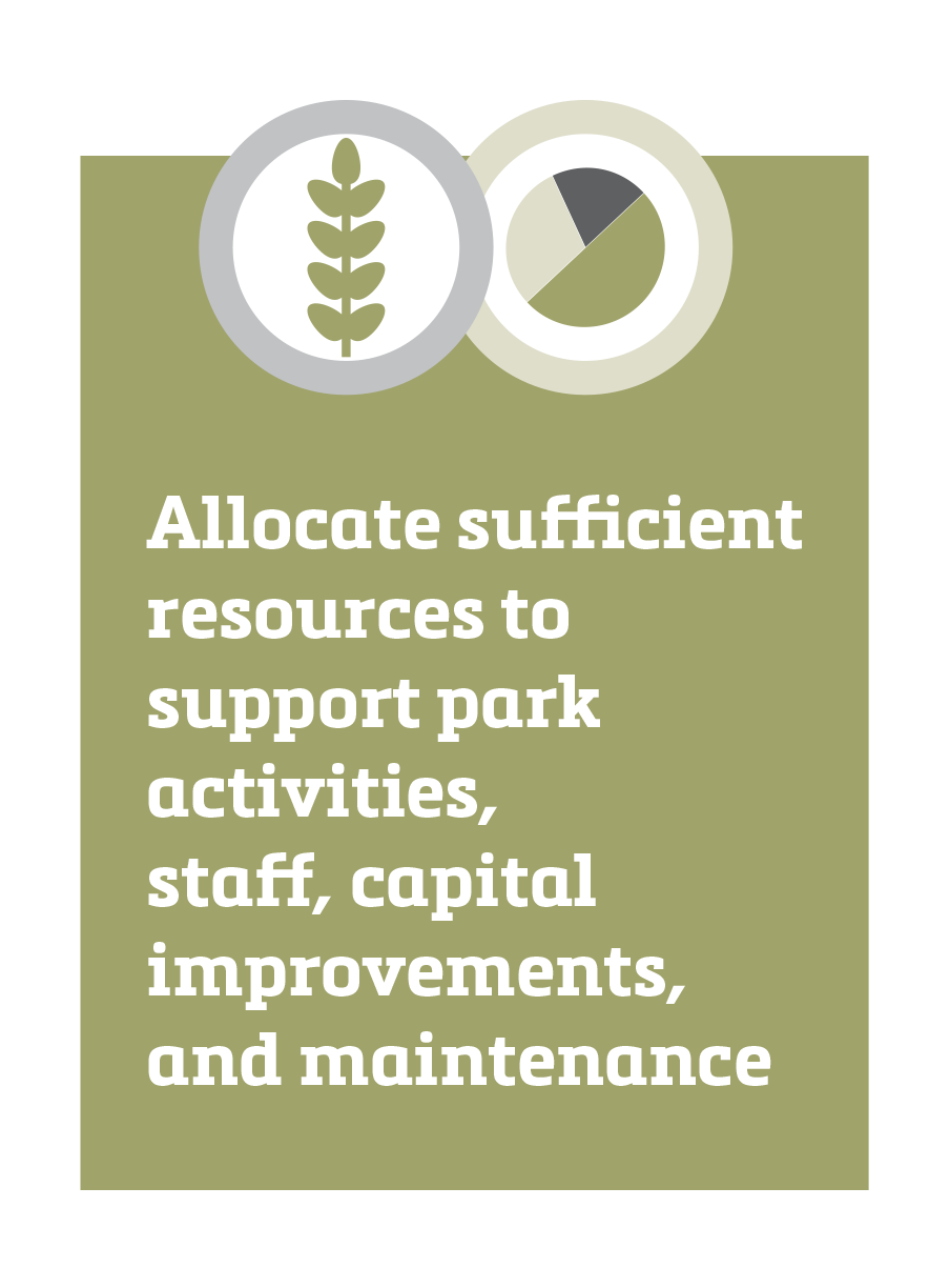 Allocate sufficient resources to support park activities, staff, capital improvements, and maintenance
