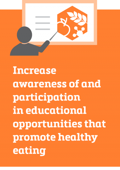 Increase awareness of and participation in educational opportunities that promote healthy eating.